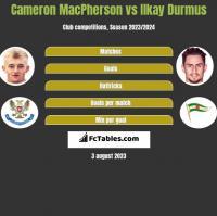 Cameron MacPherson vs Ilkay Durmus h2h player stats