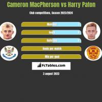 Cameron MacPherson vs Harry Paton h2h player stats