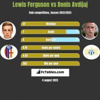 Lewis Ferguson vs Donis Avdijaj h2h player stats