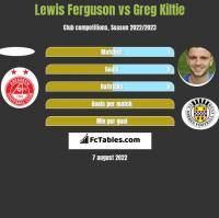 Lewis Ferguson vs Greg Kiltie h2h player stats