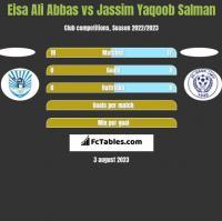 Eisa Ali Abbas vs Jassim Yaqoob Salman h2h player stats