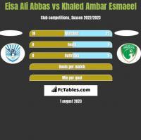 Eisa Ali Abbas vs Khaled Ambar Esmaeel h2h player stats