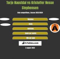 Torje Naustdal vs Kristoffer Nesse Stephensen h2h player stats