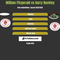 William Fitzgerald vs Garry Buckley h2h player stats