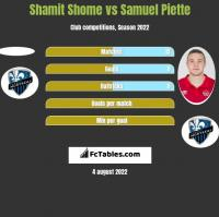 Shamit Shome vs Samuel Piette h2h player stats