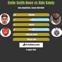 Emile Smith Rowe vs Aldo Kalulu h2h player stats