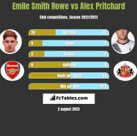 Emile Smith Rowe vs Alex Pritchard h2h player stats