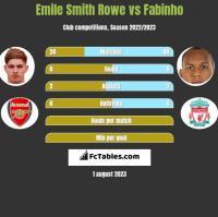 Emile Smith Rowe vs Fabinho h2h player stats