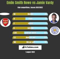 Emile Smith Rowe vs Jamie Vardy h2h player stats