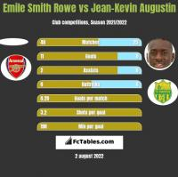 Emile Smith Rowe vs Jean-Kevin Augustin h2h player stats