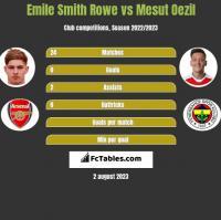 Emile Smith Rowe vs Mesut Oezil h2h player stats