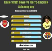 Emile Smith Rowe vs Pierre-Emerick Aubameyang h2h player stats