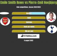 Emile Smith Rowe vs Pierre-Emil Hoejbjerg h2h player stats