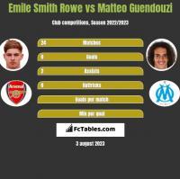 Emile Smith Rowe vs Matteo Guendouzi h2h player stats