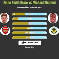 Emile Smith Rowe vs Michael Obafemi h2h player stats