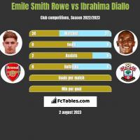 Emile Smith Rowe vs Ibrahima Diallo h2h player stats