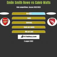 Emile Smith Rowe vs Caleb Watts h2h player stats