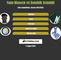 Yann Bisseck vs Dominik Schmidt h2h player stats