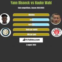 Yann Bisseck vs Hauke Wahl h2h player stats