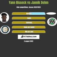 Yann Bisseck vs Jannik Dehm h2h player stats