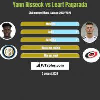 Yann Bisseck vs Leart Paqarada h2h player stats