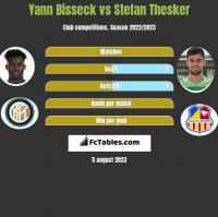 Yann Bisseck vs Stefan Thesker h2h player stats