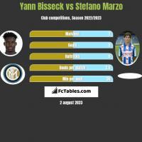 Yann Bisseck vs Stefano Marzo h2h player stats