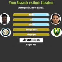 Yann Bisseck vs Amir Absalem h2h player stats