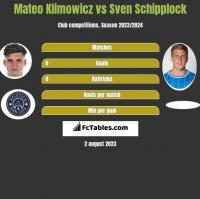 Mateo Klimowicz vs Sven Schipplock h2h player stats