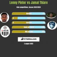 Lenny Pintor vs Jamal Thiare h2h player stats