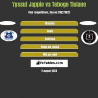 Yyssuf Jappie vs Tebogo Tlolane h2h player stats
