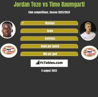 Jordan Teze vs Timo Baumgartl h2h player stats