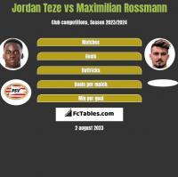 Jordan Teze vs Maximilian Rossmann h2h player stats