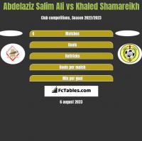 Abdelaziz Salim Ali vs Khaled Shamareikh h2h player stats
