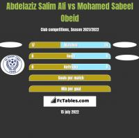 Abdelaziz Salim Ali vs Mohamed Sabeel Obeid h2h player stats