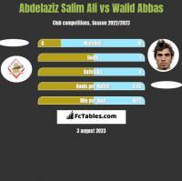 Abdelaziz Salim Ali vs Walid Abbas h2h player stats
