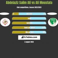 Abdelaziz Salim Ali vs Ali Moustafa h2h player stats
