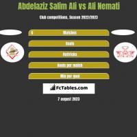 Abdelaziz Salim Ali vs Ali Nemati h2h player stats