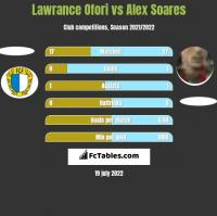 Lawrance Ofori vs Alex Soares h2h player stats