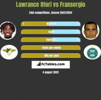Lawrance Ofori vs Fransergio h2h player stats