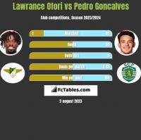 Lawrance Ofori vs Pedro Goncalves h2h player stats