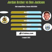 Jordan Archer vs Ben Jackson h2h player stats