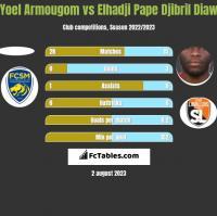 Yoel Armougom vs Elhadji Pape Djibril Diaw h2h player stats