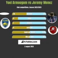 Yoel Armougom vs Jeremy Menez h2h player stats