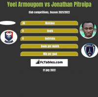 Yoel Armougom vs Jonathan Pitroipa h2h player stats