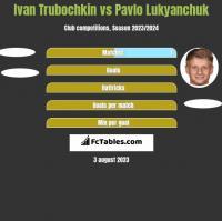 Ivan Trubochkin vs Pavlo Lukyanchuk h2h player stats