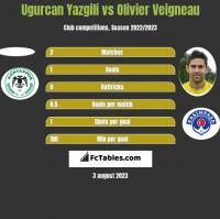Ugurcan Yazgili vs Olivier Veigneau h2h player stats