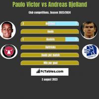 Paulo Victor vs Andreas Bjelland h2h player stats