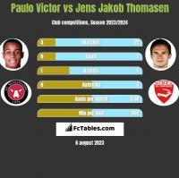 Paulo Victor vs Jens Jakob Thomasen h2h player stats