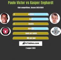Paulo Victor vs Kasper Enghardt h2h player stats